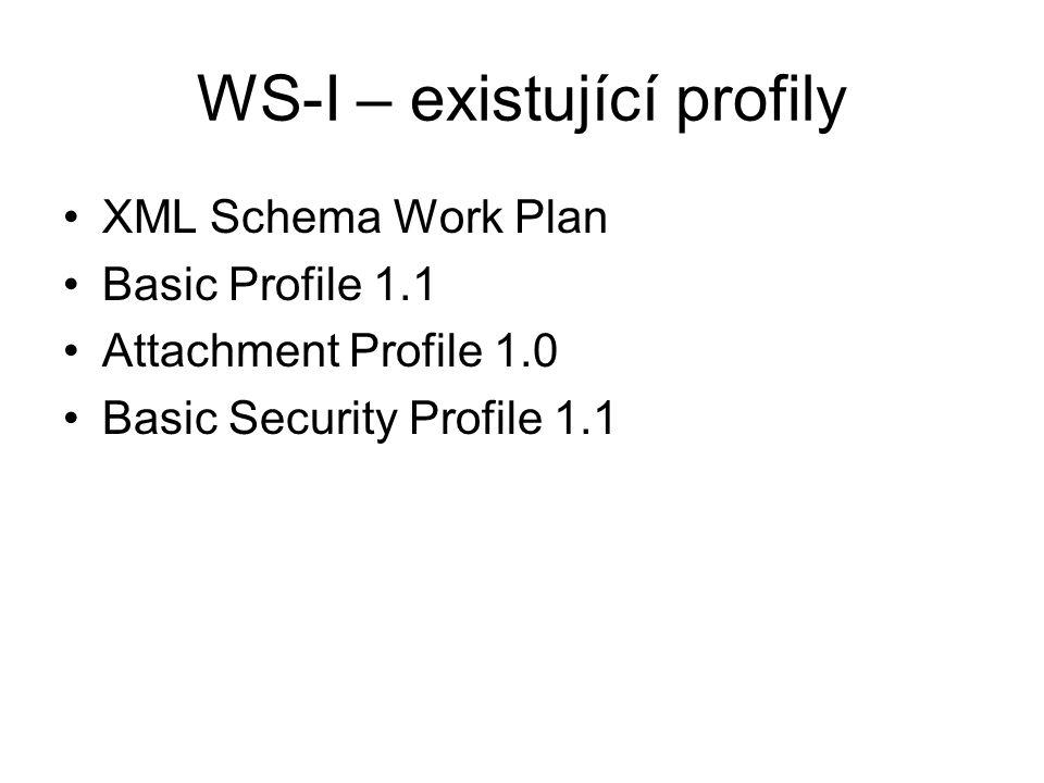 WS-I – existující profily XML Schema Work Plan Basic Profile 1.1 Attachment Profile 1.0 Basic Security Profile 1.1