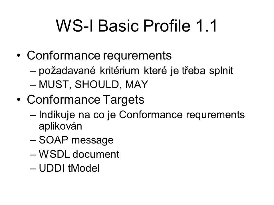 WS-I Basic Profile 1.1 Conformance requrements –požadavané kritérium které je třeba splnit –MUST, SHOULD, MAY Conformance Targets –Indikuje na co je Conformance requrements aplikován –SOAP message –WSDL document –UDDI tModel