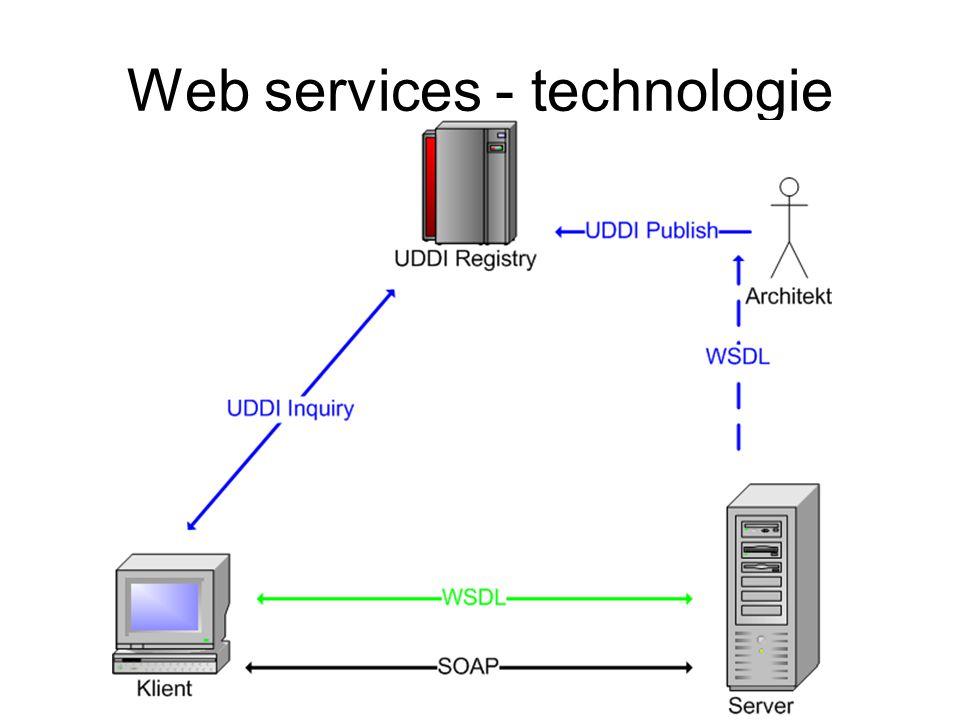 Web services - technologie