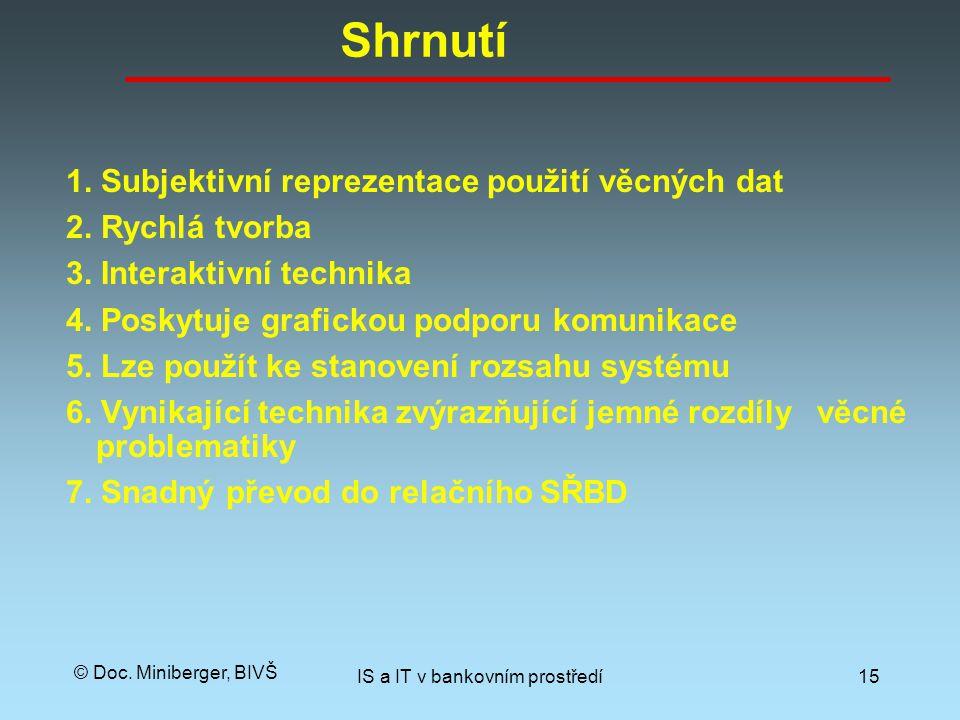 © Doc.Miniberger, BIVŠ IS a IT v bankovním prostředí15 Shrnutí 1.