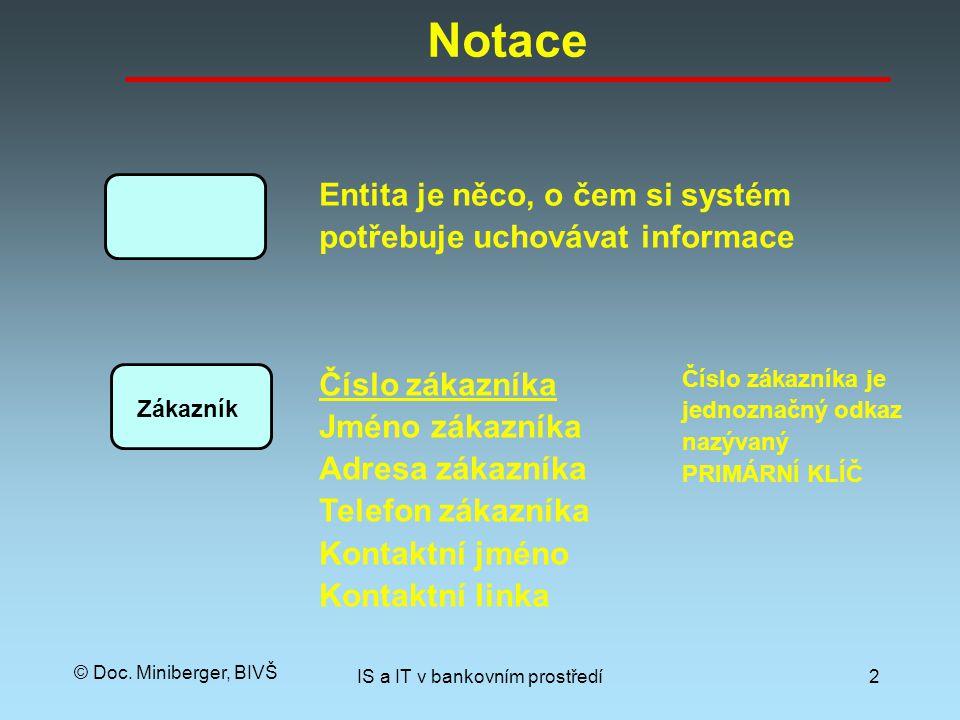© Doc.Miniberger, BIVŠ IS a IT v bankovním prostředí3 Třídy entit Odběratel.