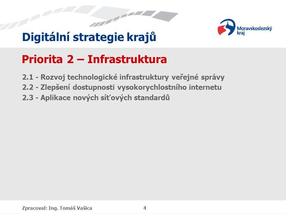 Digitální strategie krajů Priorita 2 – Infrastruktura 2.1 - Rozvoj technologické infrastruktury veřejné správy 2.2 - Zlepšení dostupnosti vysokorychlostního internetu 2.3 - Aplikace nových síťových standardů Zpracoval: Ing.