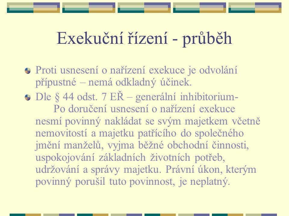 Exekuční řízení - průběh Proti usnesení o nařízení exekuce je odvolání přípustné – nemá odkladný účinek.