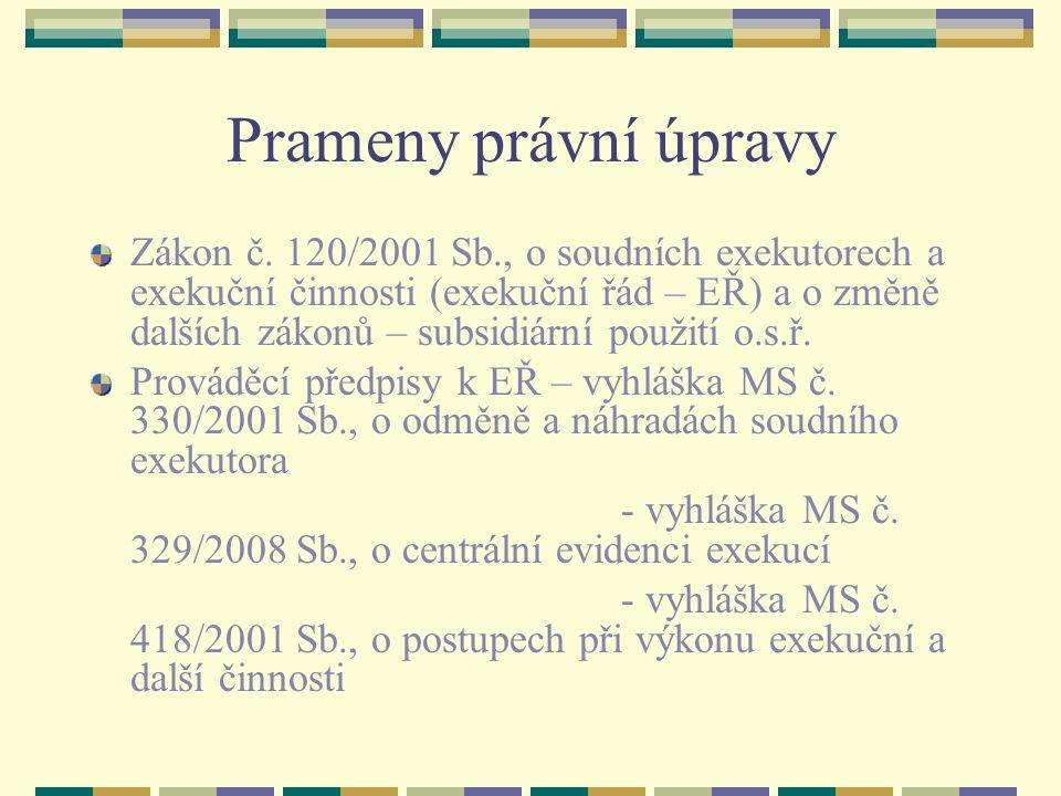 Prameny právní úpravy Zákon č.