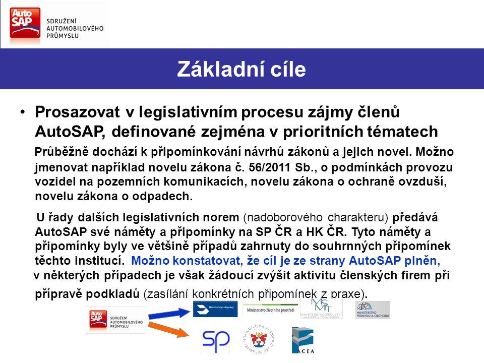 Základní cíle Prosazovat v legislativním procesu zájmy členů AutoSAP, definované zejména v prioritních tématech Průběžně dochází k připomínkování návrhů zákonů a jejich novel.