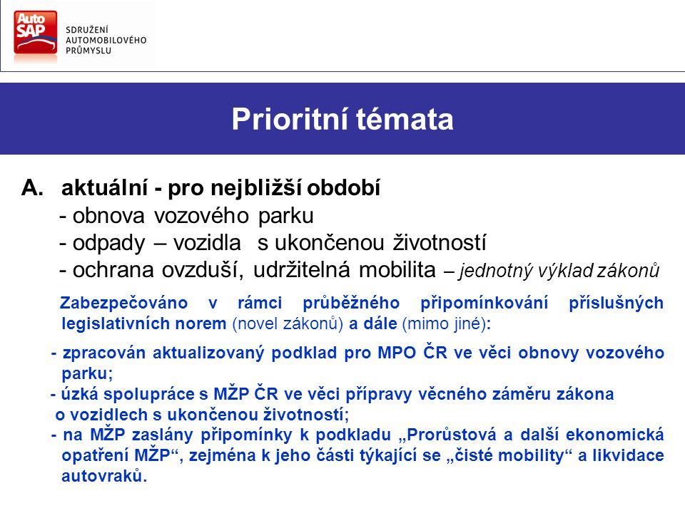 Prioritní témata B.