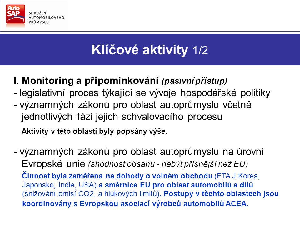 Klíčové aktivity 1/2 I.