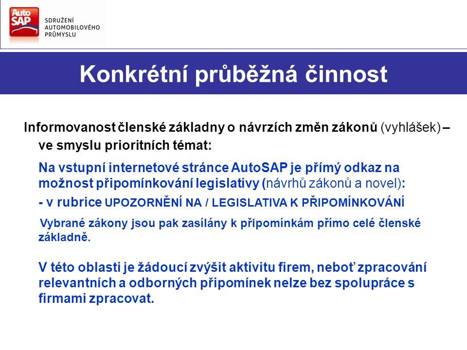 Konkrétní průběžná činnost Informovanost členské základny o návrzích změn zákonů (vyhlášek) – ve smyslu prioritních témat: Na vstupní internetové stránce AutoSAP je přímý odkaz na možnost připomínkování legislativy (návrhů zákonů a novel): - v rubrice UPOZORNĚNÍ NA / LEGISLATIVA K PŘIPOMÍNKOVÁNÍ Vybrané zákony jsou pak zasílány k připomínkám přímo celé členské základně.
