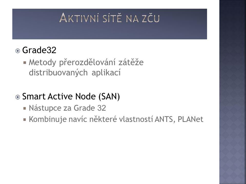  Grade 32  Metody přerozdělování zátěže distribuovaných aplikací  Smart Active Node (SAN)  Nástupce za Grade 32  Kombinuje navíc některé vlastností ANTS, PLANet