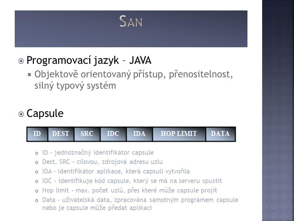  Programovací jazyk – JAVA  Objektově orientovaný přístup, přenositelnost, silný typový systém  Capsule ID - jednoznačný identifikátor capsule Dest, SRC – cílovou, zdrojová adresu uzlu IDA - identifikátor aplikace, která capsuli vytvořila IDC - identifikuje kód capsule, který se má na serveru spustit Hop limit – max.