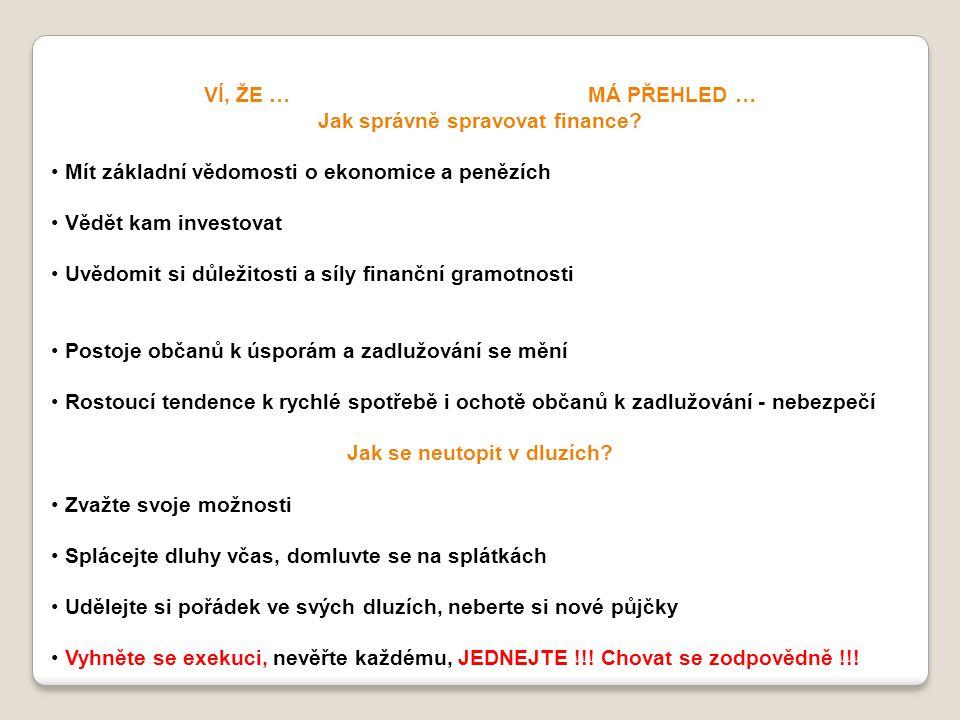 VÍ, ŽE …MÁ PŘEHLED … Jak správně spravovat finance? Mít základní vědomosti o ekonomice a penězích Vědět kam investovat Uvědomit si důležitosti a síly