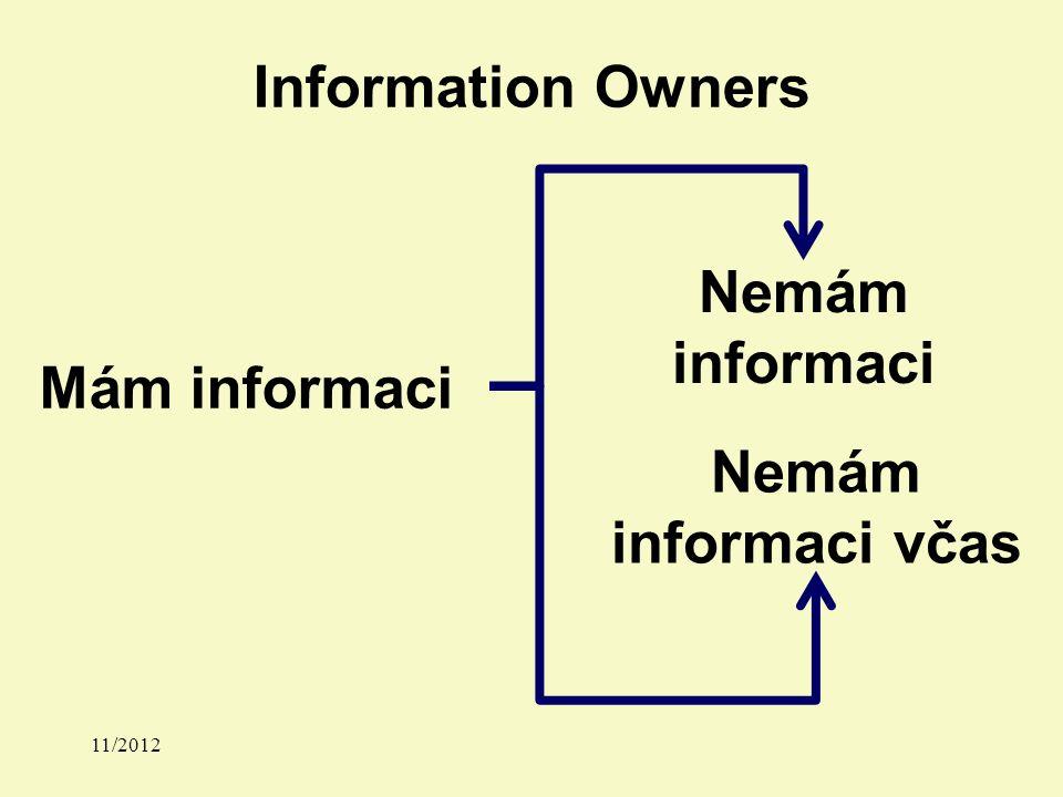 Information Owners Mám informaci Nemám informaci Nemám informaci včas 11/2012
