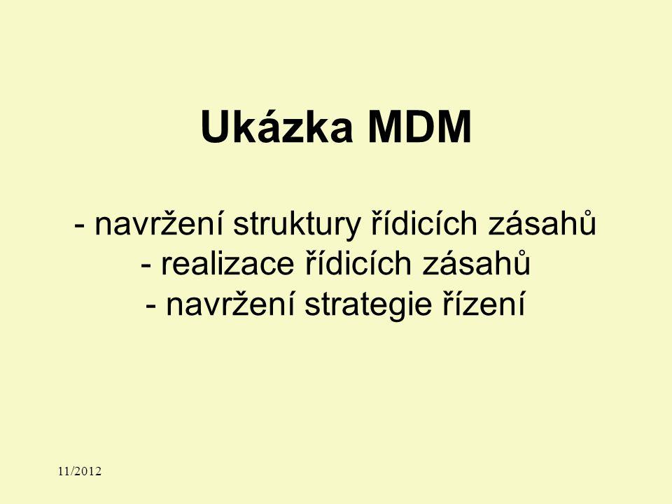 Ukázka MDM - navržení struktury řídicích zásahů - realizace řídicích zásahů - navržení strategie řízení 11/2012