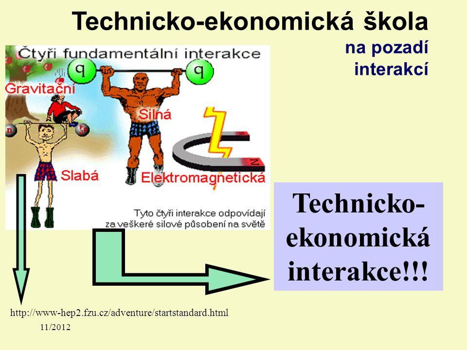 Technicko-ekonomická škola Množina technicko- ekonomických procesů Jejich vývojová stadia náročnosti Elementární procesy Obsahují prvky procesu, jejich věcný popis, časové a objemové závislosti k nim uplatněné Návazné procesy Vychází z elementárních procesů rozšířených o vazby Plánové procesy Vychází z návazných procesů rozšířených o rozhodovací procesy P.