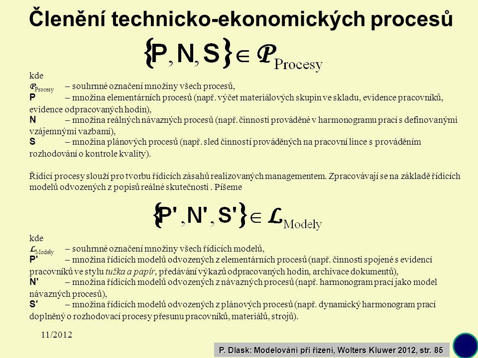 kde P Procesy – souhrnné označení množiny všech procesů, P – množina elementárních procesů (např.