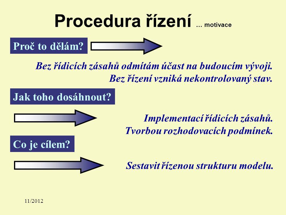 Procedura řízení … motivace Proč to dělám. Bez řídicích zásahů odmítám účast na budoucím vývoji.