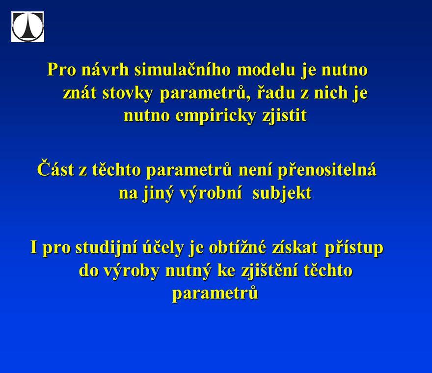 Pro návrh simulačního modelu je nutno znát stovky parametrů, řadu z nich je nutno empiricky zjistit Část z těchto parametrů není přenositelná na jiný výrobní subjekt I pro studijní účely je obtížné získat přístup do výroby nutný ke zjištění těchto parametrů