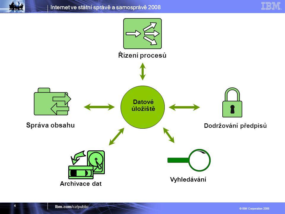 Internet ve státní správě a samosprávě 2008 © IBM Corporation 2008 Ibm.com/cz/public 4 Archivace dat Vyhledávání Správa obsahu Dodržování předpisů Ŕíz