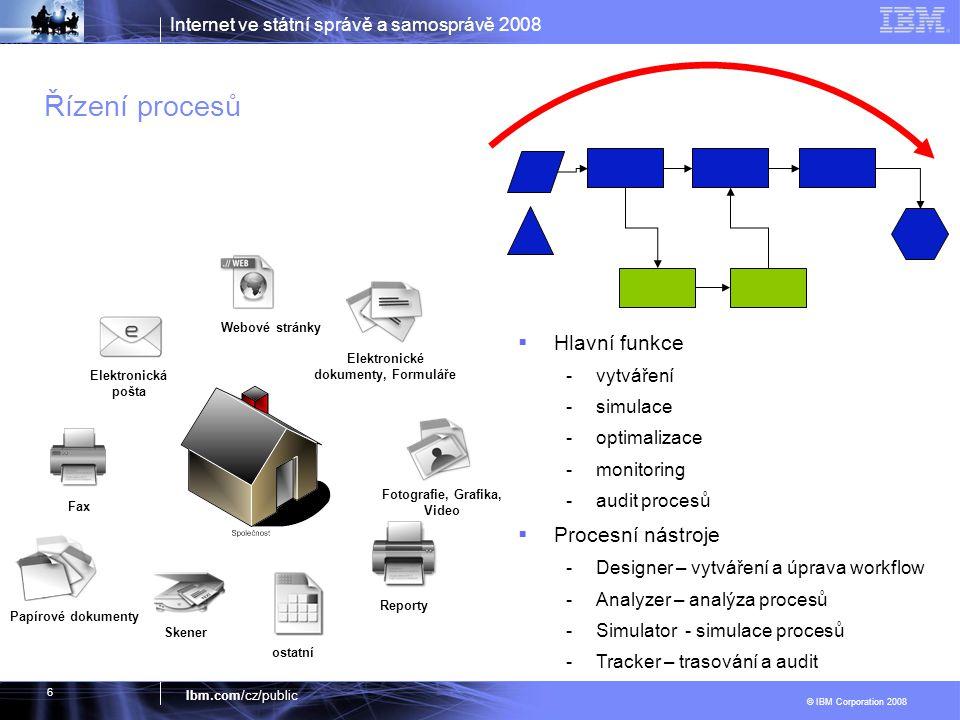 Internet ve státní správě a samosprávě 2008 © IBM Corporation 2008 Ibm.com/cz/public 6 Skener Fax Elektronická pošta Webové stránky Elektronické dokum