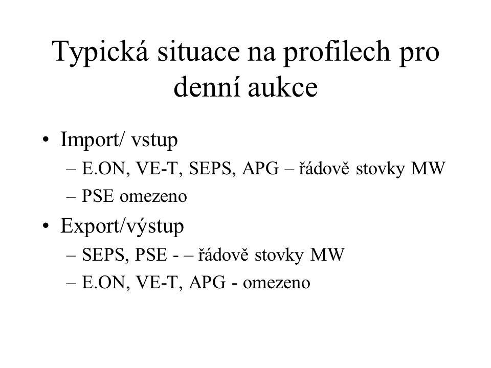 Typická situace na profilech pro denní aukce Import/ vstup –E.ON, VE-T, SEPS, APG – řádově stovky MW –PSE omezeno Export/výstup –SEPS, PSE - – řádově stovky MW –E.ON, VE-T, APG - omezeno