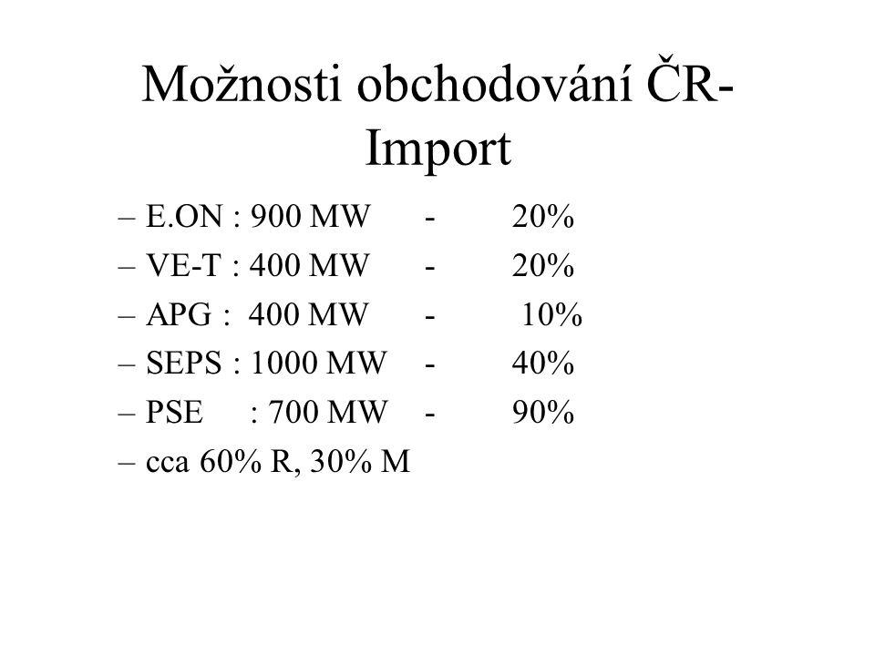 Možnosti obchodování ČR- Import –E.ON : 900 MW-20% –VE-T : 400 MW-20% –APG : 400 MW- 10% –SEPS : 1000 MW-40% –PSE: 700 MW-90% –cca 60% R, 30% M