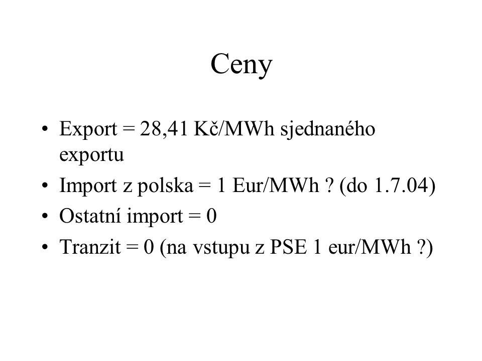 Ceny Export = 28,41 Kč/MWh sjednaného exportu Import z polska = 1 Eur/MWh .