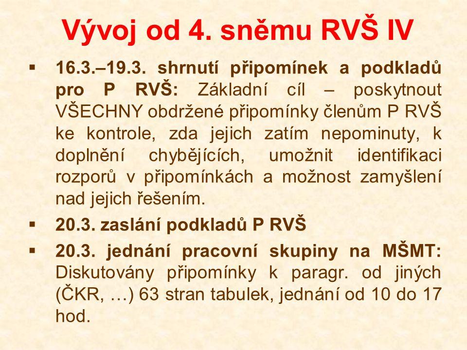 Vývoj od 4. sněmu RVŠ IV  16.3.–19.3. shrnutí připomínek a podkladů pro P RVŠ: Základní cíl – poskytnout VŠECHNY obdržené připomínky členům P RVŠ ke