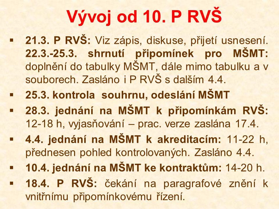 Vývoj od 10. P RVŠ  21.3. P RVŠ: Viz zápis, diskuse, přijetí usnesení. 22.3.-25.3. shrnutí připomínek pro MŠMT: doplnění do tabulky MŠMT, dále mimo t