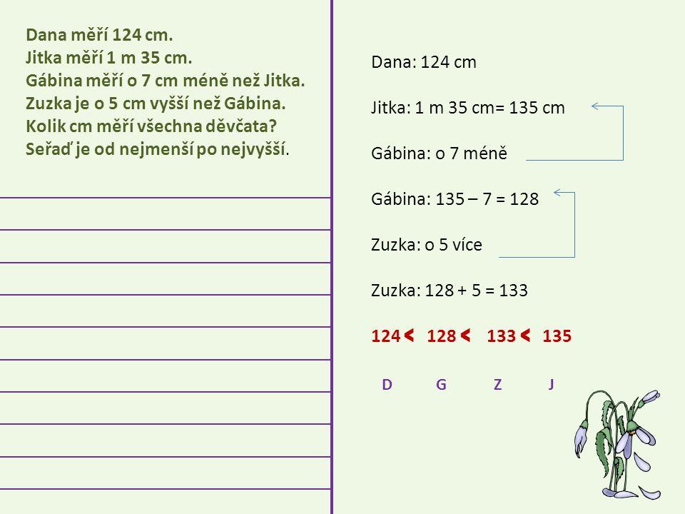 Dana měří 124 cm. Jitka měří 1 m 35 cm. Gábina měří o 7 cm méně než Jitka.