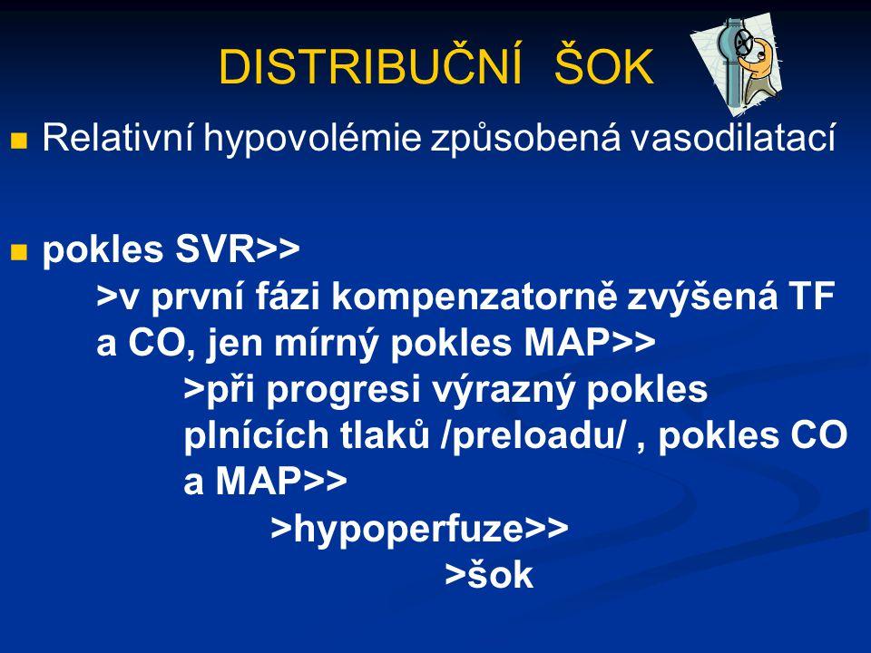DISTRIBUČNÍ ŠOK Relativní hypovolémie způsobená vasodilatací pokles SVR>> >v první fázi kompenzatorně zvýšená TF a CO, jen mírný pokles MAP>> >při pro