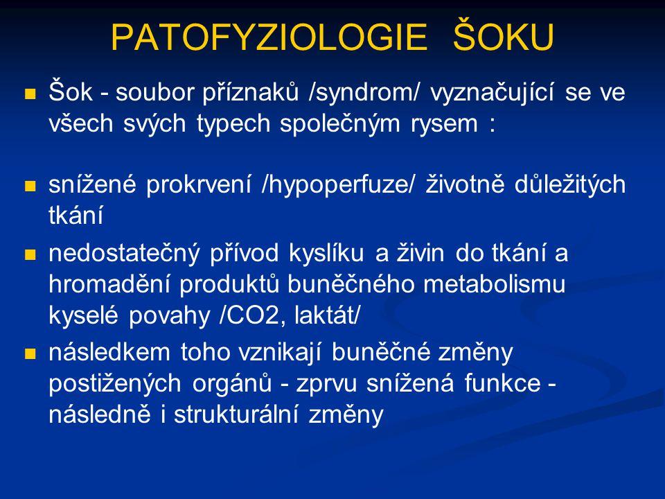 PATOFYZIOLOGIE ŠOKU Šok - soubor příznaků /syndrom/ vyznačující se ve všech svých typech společným rysem : snížené prokrvení /hypoperfuze/ životně důl