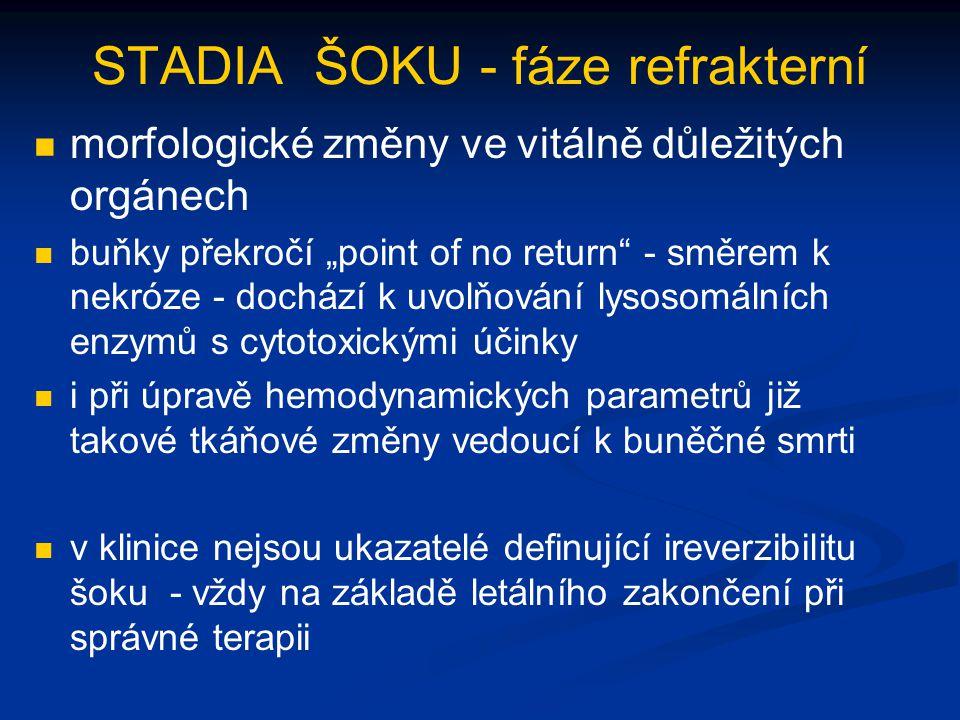 """STADIA ŠOKU - fáze refrakterní morfologické změny ve vitálně důležitých orgánech buňky překročí """"point of no return"""" - směrem k nekróze - dochází k uv"""