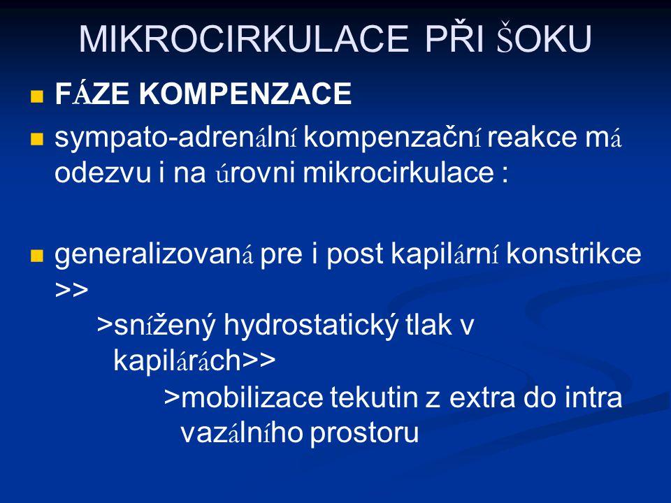 MIKROCIRKULACE PŘI Š OKU F Á ZE KOMPENZACE sympato-adren á ln í kompenzačn í reakce m á odezvu i na ú rovni mikrocirkulace : generalizovan á pre i pos