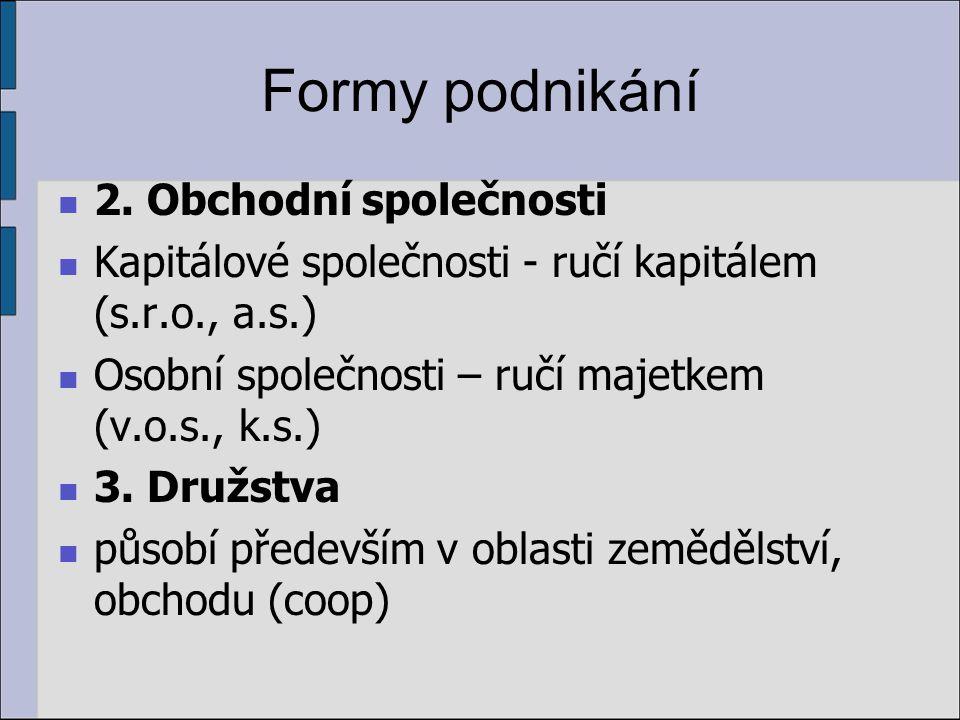 Formy podnikání 2.