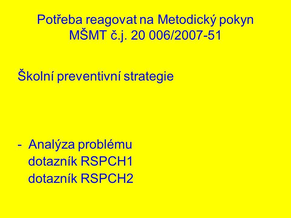 Potřeba reagovat na Metodický pokyn MŠMT č.j. 20 006/2007-51 Školní preventivní strategie -Analýza problému dotazník RSPCH1 dotazník RSPCH2