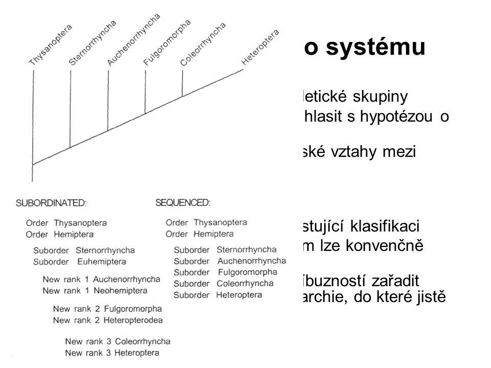 Převod fylogeneze do systému 1)formálně klasifikujeme jen monofyletické skupiny 2)každá klasifikace musí logicky souhlasit s hypotézou o fylogenezi, k