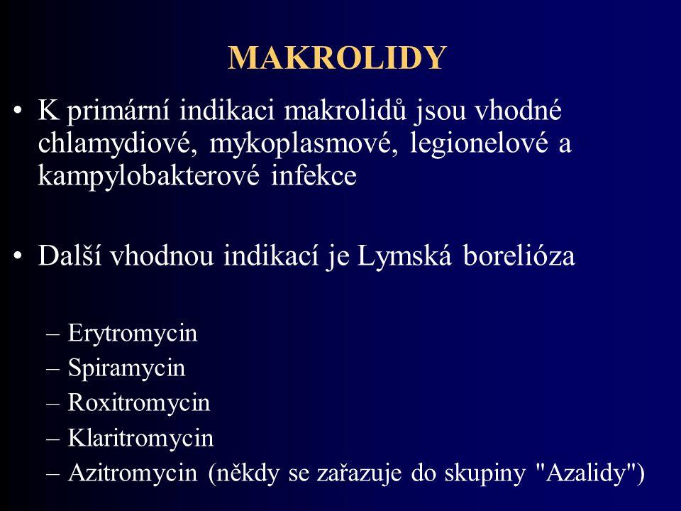 MAKROLIDY K primární indikaci makrolidů jsou vhodné chlamydiové, mykoplasmové, legionelové a kampylobakterové infekce Další vhodnou indikací je Lymská