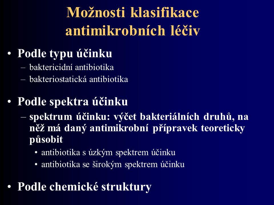 Možnosti klasifikace antimikrobních léčiv Podle typu účinku –baktericidní antibiotika –bakteriostatická antibiotika Podle spektra účinku –spektrum úči
