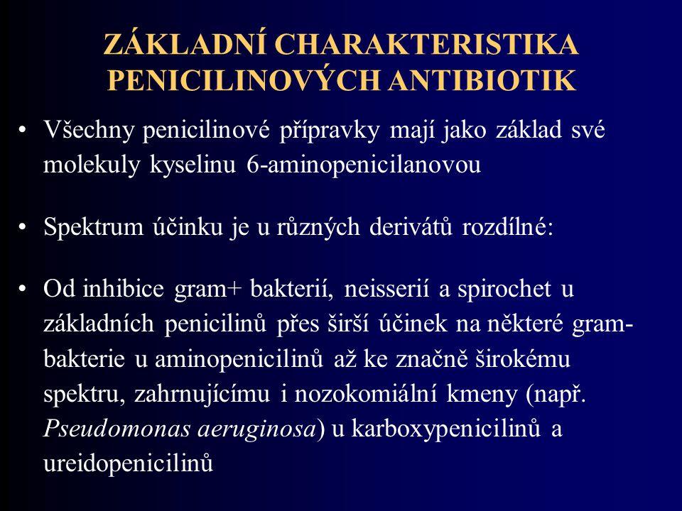 ZÁKLADNÍ CHARAKTERISTIKA PENICILINOVÝCH ANTIBIOTIK Všechny penicilinové přípravky mají jako základ své molekuly kyselinu 6-aminopenicilanovou Spektrum
