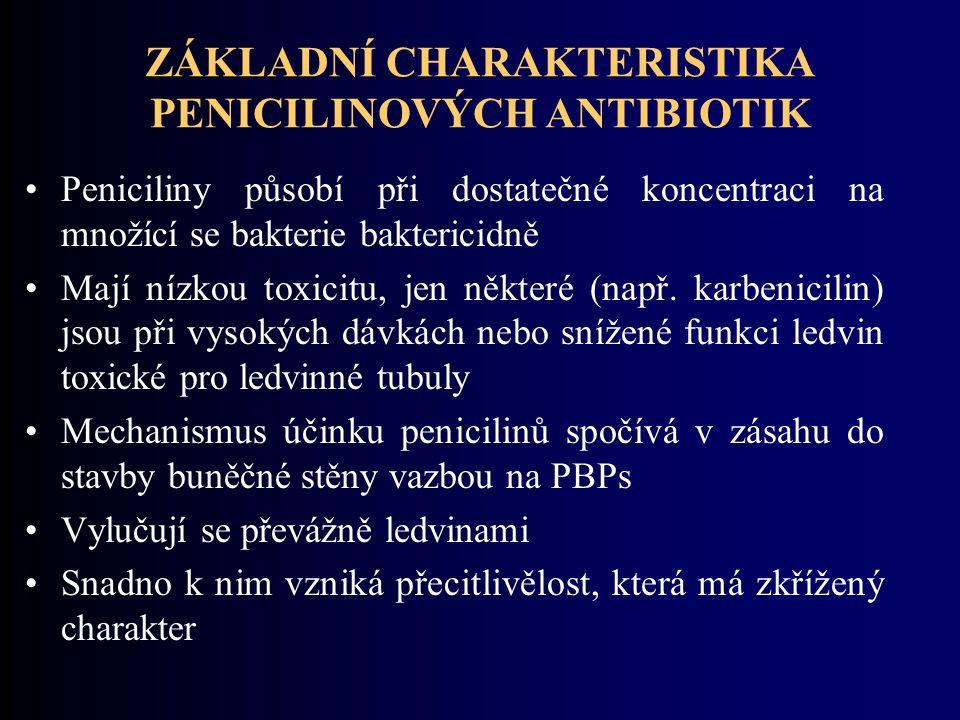 ZÁKLADNÍ CHARAKTERISTIKA PENICILINOVÝCH ANTIBIOTIK Peniciliny působí při dostatečné koncentraci na množící se bakterie baktericidně Mají nízkou toxici