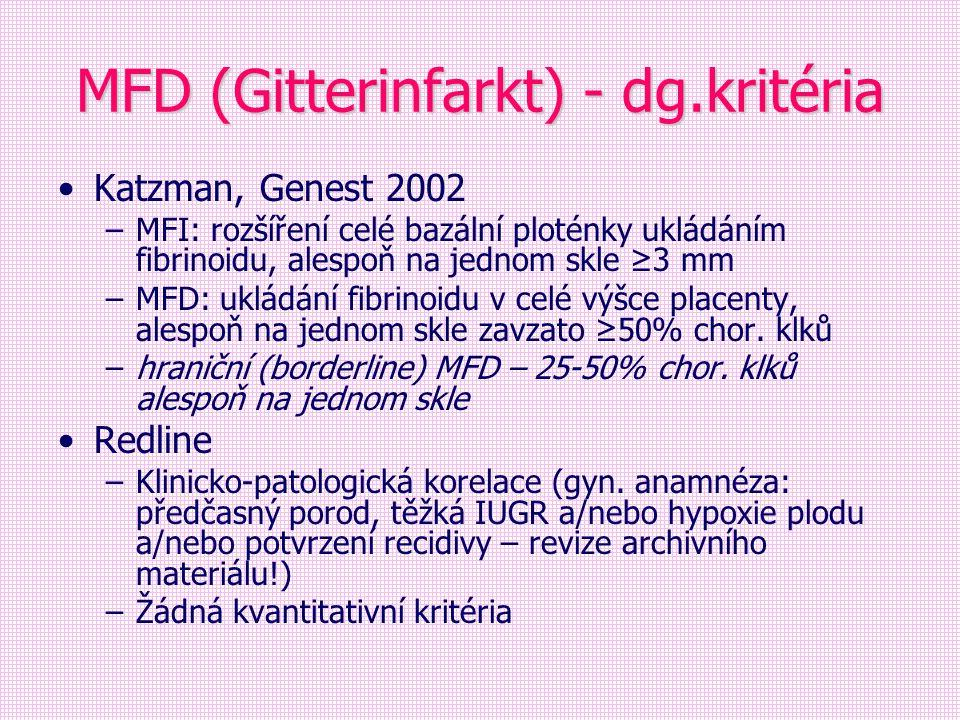 MFD (Gitterinfarkt) - dg.kritéria Katzman, Genest 2002 –MFI: rozšíření celé bazální ploténky ukládáním fibrinoidu, alespoň na jednom skle ≥3 mm –MFD: