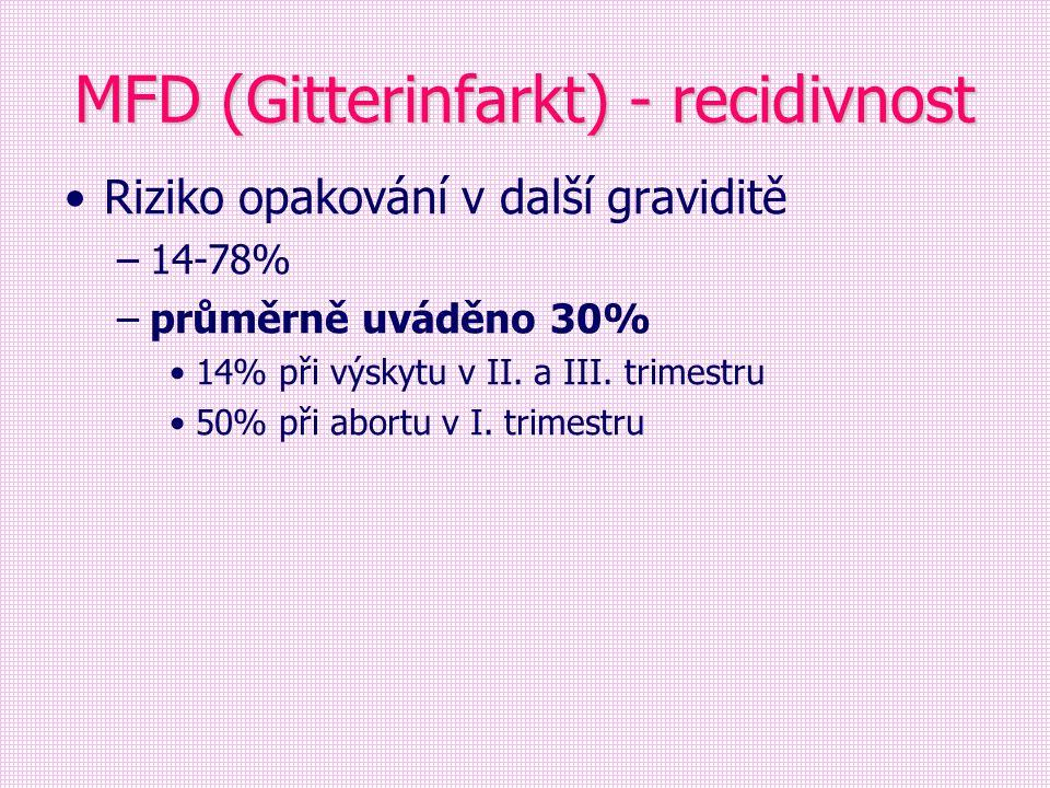 MFD (Gitterinfarkt) - recidivnost Riziko opakování v další graviditě –14-78% –průměrně uváděno 30% 14% při výskytu v II. a III. trimestru 50% při abor