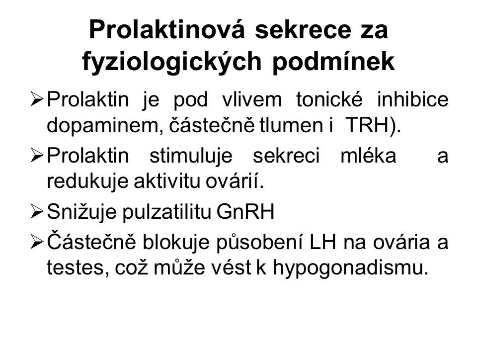 Prolaktinová sekrece za fyziologických podmínek  Prolaktin je pod vlivem tonické inhibice dopaminem, částečně tlumen i TRH).  Prolaktin stimuluje se