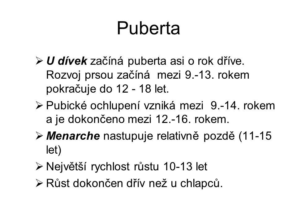 Puberta  U dívek začíná puberta asi o rok dříve. Rozvoj prsou začíná mezi 9.-13. rokem pokračuje do 12 - 18 let.  Pubické ochlupení vzniká mezi 9.-1