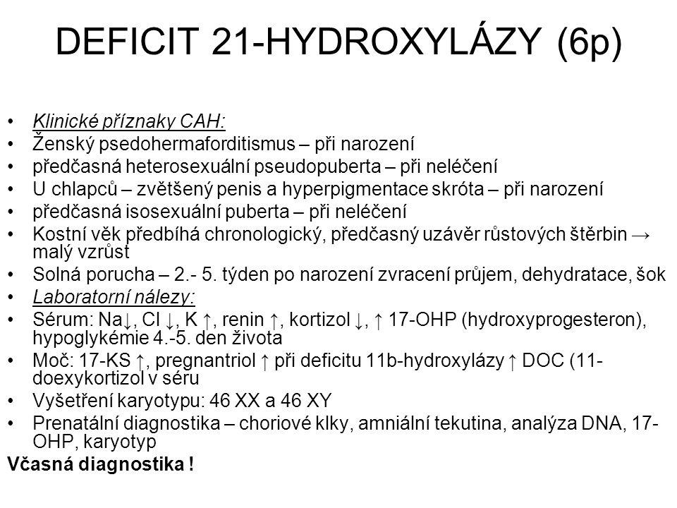 DEFICIT 21-HYDROXYLÁZY (6p) Klinické příznaky CAH: Ženský psedohermaforditismus – při narození předčasná heterosexuální pseudopuberta – při neléčení U