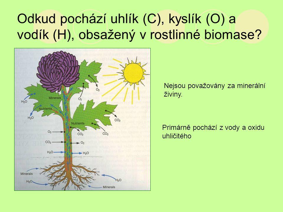 Odkud pochází uhlík (C), kyslík (O) a vodík (H), obsažený v rostlinné biomase? Nejsou považovány za minerální živiny. Primárně pochází z vody a oxidu