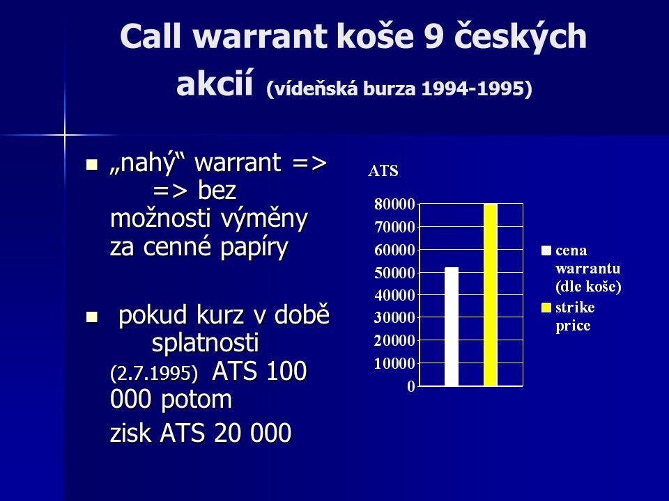 """Call warrant koše 9 českých akcií (vídeňská burza 1994-1995) """"nahý warrant => => bez možnosti výměny za cenné papíry """"nahý warrant => => bez možnosti výměny za cenné papíry pokud kurz v době splatnosti (2.7.1995) ATS 100 000 potom pokud kurz v době splatnosti (2.7.1995) ATS 100 000 potom zisk ATS 20 000"""
