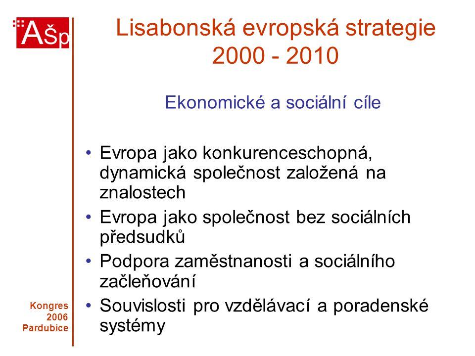 Kongres 2006 Pardubice optimální uplatnění předpokladů a talentu na trhu práce, optimální rozvoj předpokladů a talentu, rozvoj občanské společnosti, sociální soudržnost a zaměstnatelnost, přístup k produktivnímu a placenému trhu práce všem práceschopným občanům, Lisabonská evropská strategie 2000 - 2010 Ekonomický a sociální dopad poradenských služeb