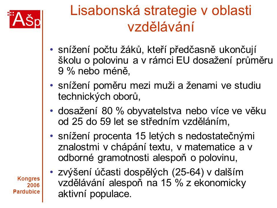 Kongres 2006 Pardubice Lisabonská strategie v oblasti vzdělávání snížení počtu žáků, kteří předčasně ukončují školu o polovinu a v rámci EU dosažení průměru 9 % nebo méně, snížení poměru mezi muži a ženami ve studiu technických oborů, dosažení 80 % obyvatelstva nebo více ve věku od 25 do 59 let se středním vzděláním, snížení procenta 15 letých s nedostatečnými znalostmi v chápání textu, v matematice a v odborné gramotnosti alespoň o polovinu, zvýšení účasti dospělých (25-64) v dalším vzdělávání alespoň na 15 % z ekonomicky aktivní populace.