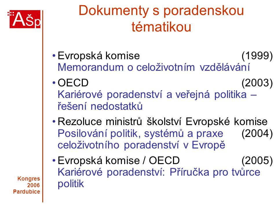 Kongres 2006 Pardubice Evropská komise (1999) Memorandum o celoživotním vzdělávání OECD (2003) Kariérové poradenství a veřejná politika – řešení nedostatků Rezoluce ministrů školství Evropské komise Posilování politik, systémů a praxe (2004) celoživotního poradenství v Evropě Evropská komise / OECD (2005) Kariérové poradenství: Příručka pro tvůrce politik Dokumenty s poradenskou tématikou